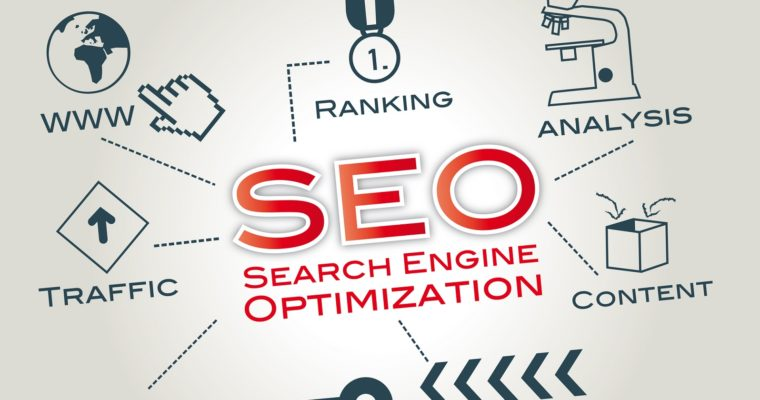 promote-affliate-link-seo